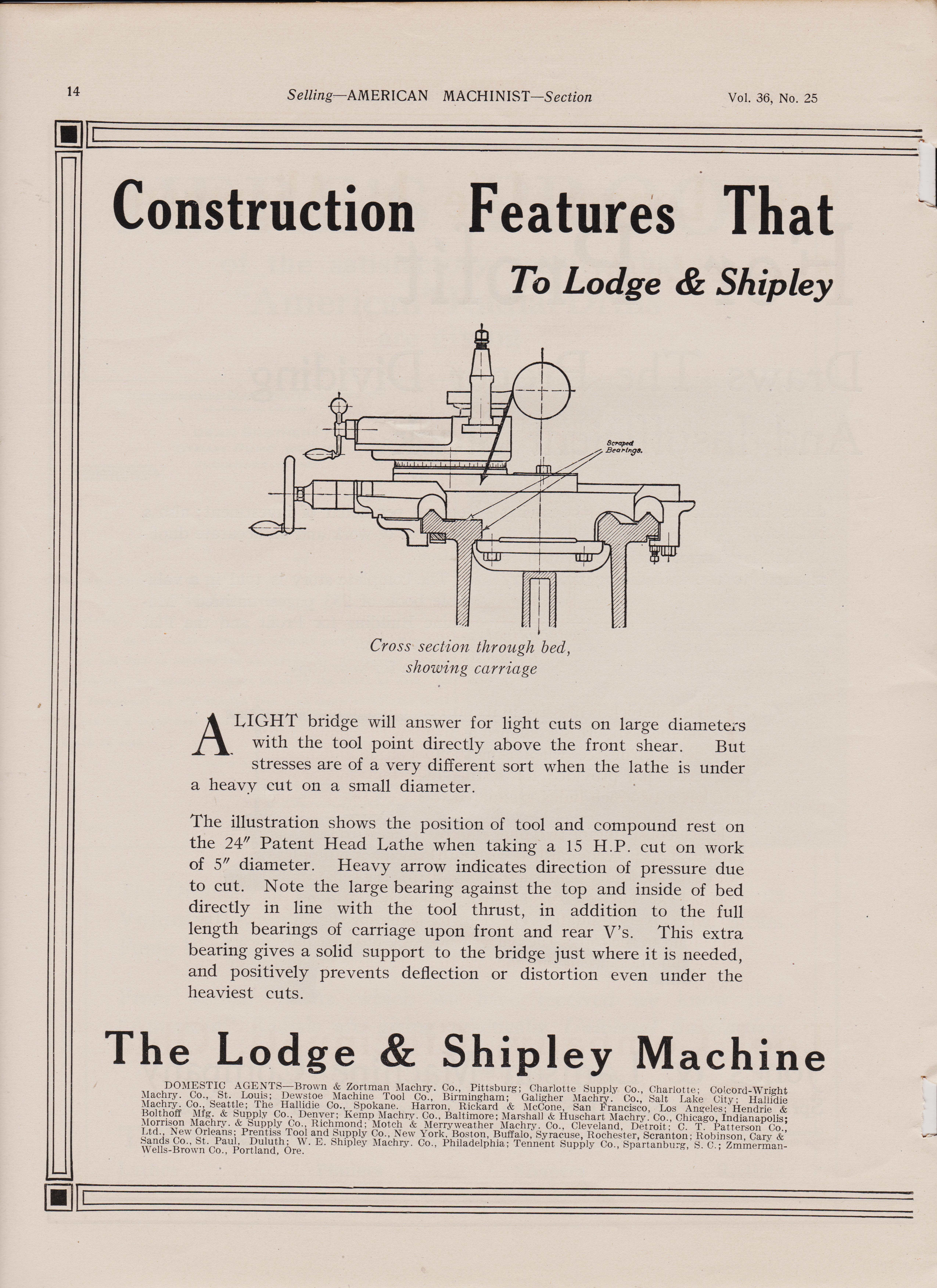 https://antiquemachinery.com/images-2021/1912-American-Machinist-Magazine-1912-June-30-pg-14-Jones-and-Lamson-Machine-Co-Flat-Turret-Lathe.jpeg