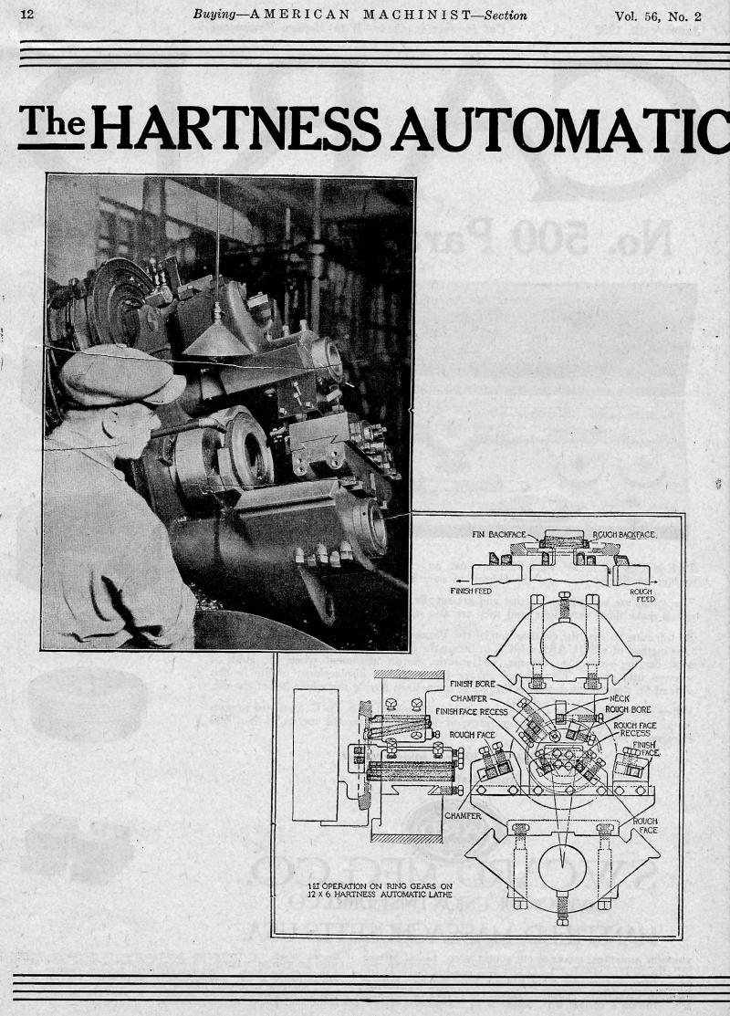 000-Machinery-Magizine-January-19-1922-Hartness-turret-lathe